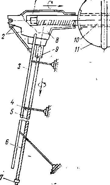 Схема бурового устройства станции «Луна-24»